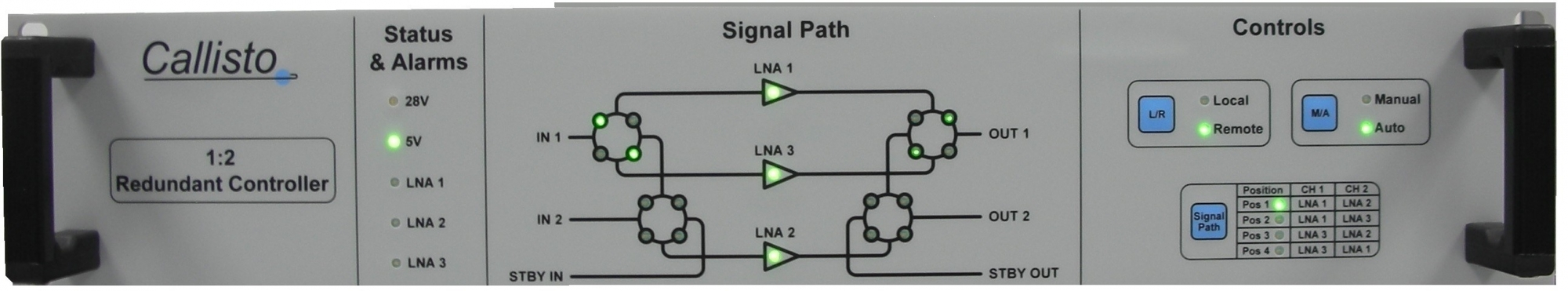 LNA Redundancy System